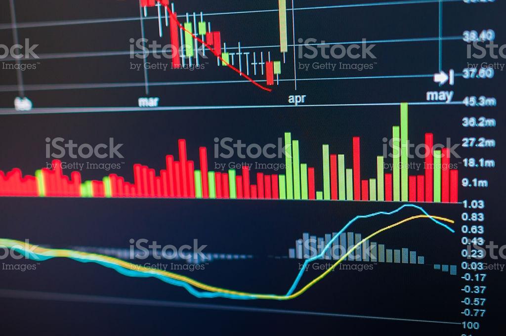 Trade Asset Classes Across The Globe
