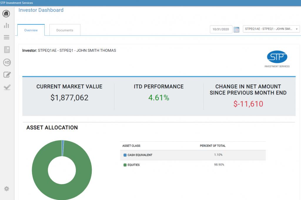 STP Investor Dashboard
